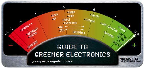 Greenpeace publie son 14 ème classement pour une high-tech responsable