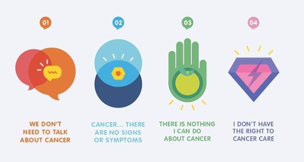Journée mondiale contre le cancer 2014