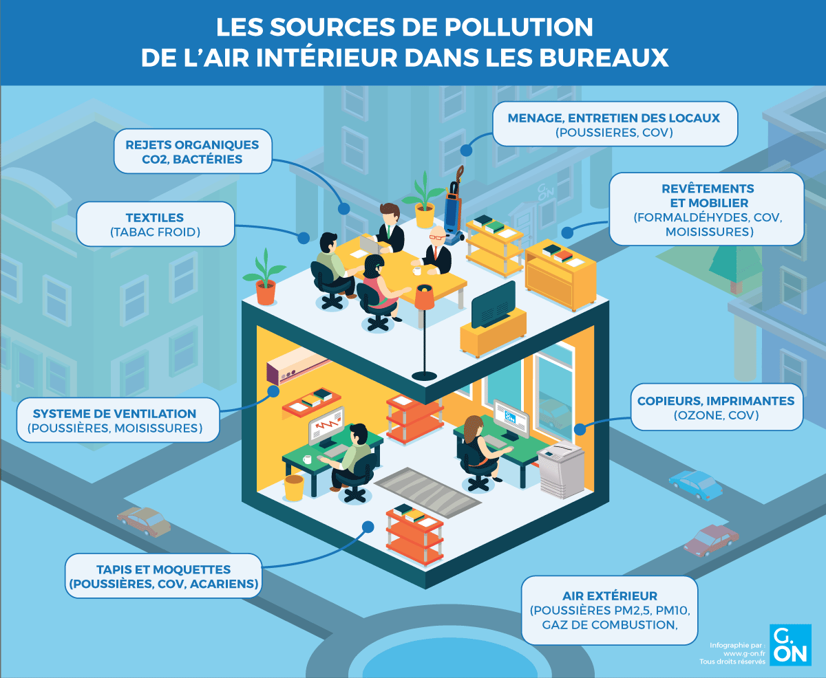 qualite-air-interieur-sante-publique