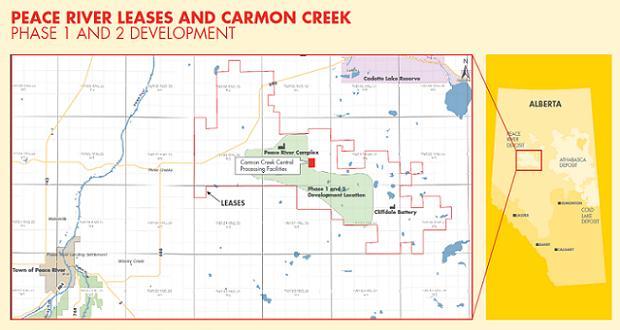 Sables bitumeux canadiens de Carmon Creek